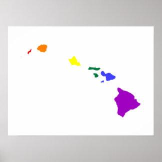 Hawaiian Rainbow Poster
