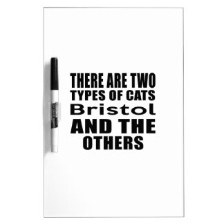 HAY DOS TIPOS de GATOS Bristol Y los OTROS Pizarra