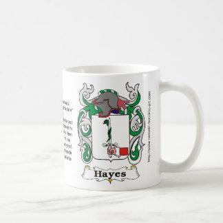 Hayes Family Crest on amug Coffee Mug