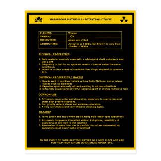Hazardous Material Sign - Women Postcard