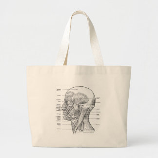 HEAD AND NECK ANATOMY T-SHIRTS AND GIFTS CANVAS BAG