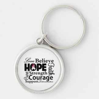 Head and Neck Cancer Collage of Hope Keychains