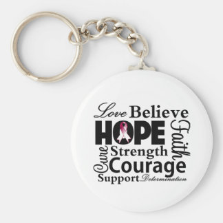 Head and Neck Cancer Collage of Hope Key Chain
