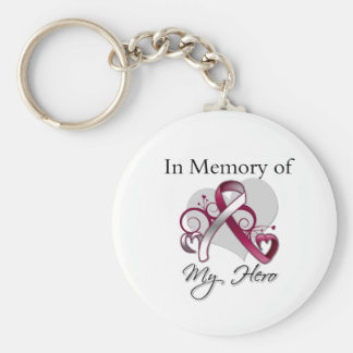 Head and Neck Cancer In Memory of My Hero Key Chains