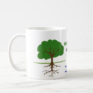 Head-Gear Coffee Mug