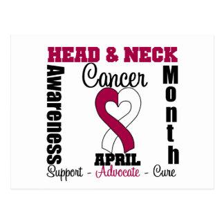 Head Neck Cancer Awareness Month Postcard