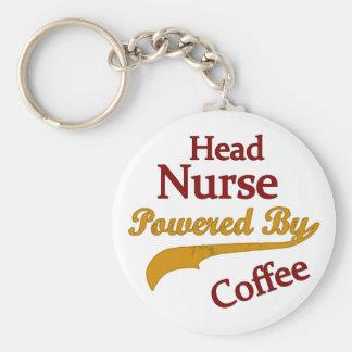 Head Nurse Powered By Coffee Keychains