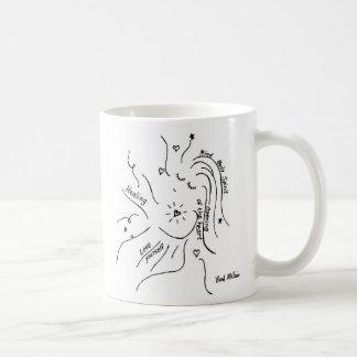 Healing Cup Mugs