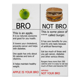 Health poster, Apple, Weight loss motivation, Food