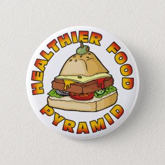 Healthier Food Pyramid Button