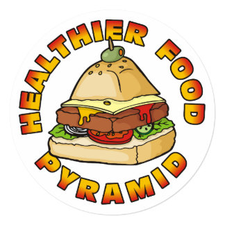 Healthier Food Pyramid Card