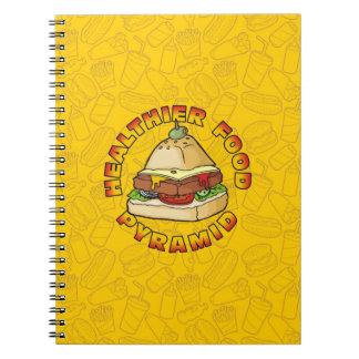 Healthier Food Pyramid Notebook
