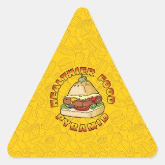 Healthier Food Pyramid Triangle Sticker
