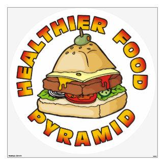 Healthier Food Pyramid Wall Decal
