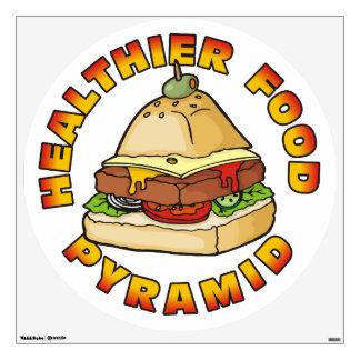 Healthier Food Pyramid Wall Sticker