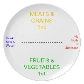 Healthy Eating Diet Melamine Plate