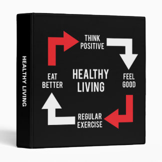 Healthy Living Diagram - Fitness Motivational Binder