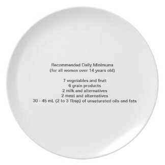 Healthy Minimums Plate