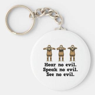 Hear No Evil Monkeys Basic Round Button Keychain