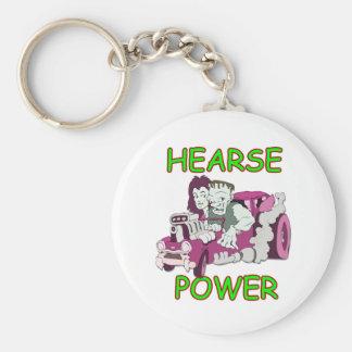 Hearse Power Basic Round Button Keychain