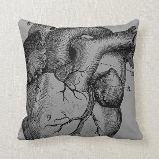 heart and brain - anatomy throw pillow