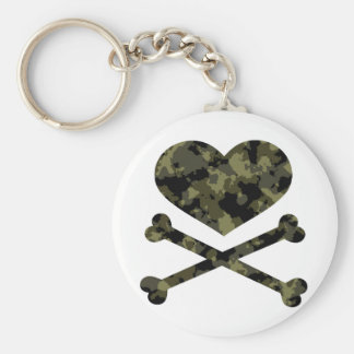 heart and crossbones forest camo keychain