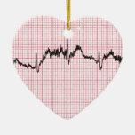 Heart Beat III Ceramic Ornament