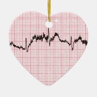 Heart Beat III Double-Sided Heart Ceramic Christmas Ornament