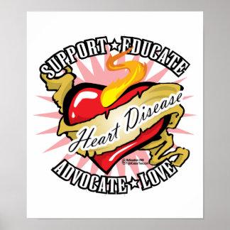 Heart Disease Classic Heart Poster