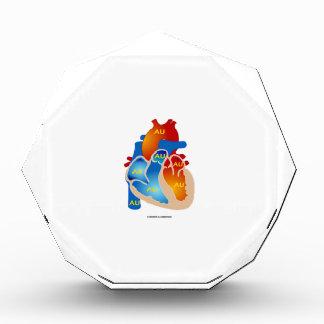 Heart Of Gold (Chemical Symbol AU) Acrylic Award