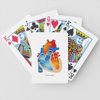 Heart Of Gold (Chemical Symbol AU) Bicycle Playing Cards