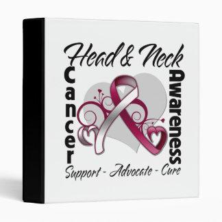 Heart Ribbon - Head and Neck Cancer Awareness Binder