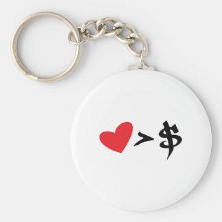 heart t keychain