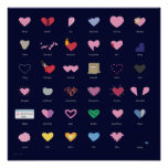 Heart Types Poster