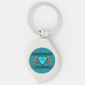 Heart/Wings...Dysautonomia Keychain