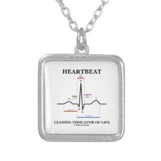Heartbeat Leading Indicator Of Life (ECG/EKG) Personalized Necklace