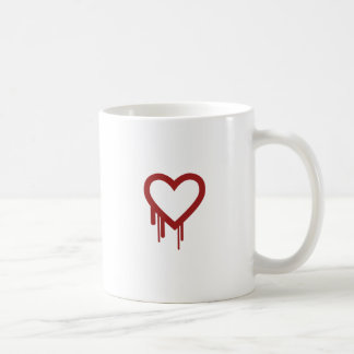 Heartbleed Bug 2014 - High Quality Classic White Coffee Mug