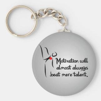 Heartfelt-Motivation Dance Basic Round Button Keychain