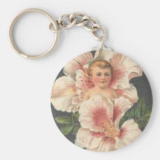 Heartiest Congratulations Flower Child Keychain