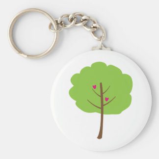 Hearts in Tree Keychain