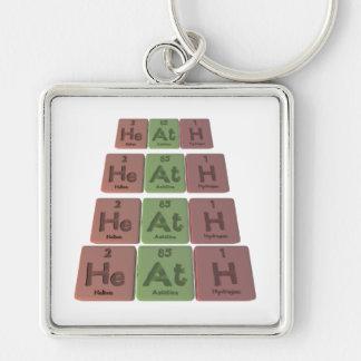 Heath as Helium Astatine Hydrogen Key Chain