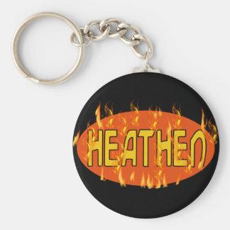 Heathen Keychain