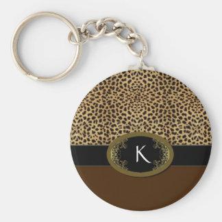 Hebilla encima del leopardo llaveros personalizados