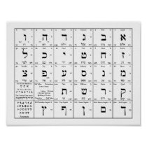 hebrew letters chart