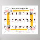 Hebrew Alphabet Print Writing Poster