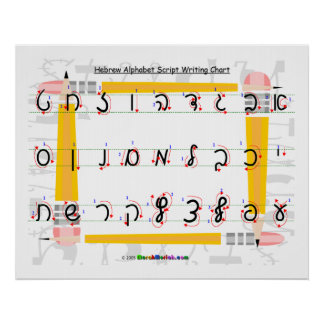 Hebrew Alphabet Script Writing Poster