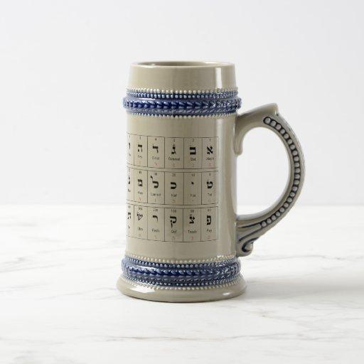 Hebrew Alphabet & Symbolism Mug