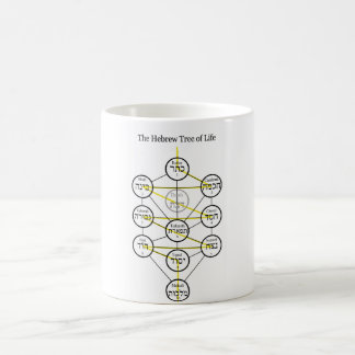 Hebrew Kabbalistic Tree of Life with Flaming Sword Coffee Mug