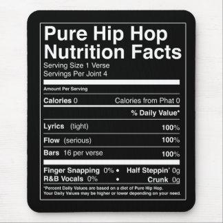 Hechos de la nutrición de Hip Hop Alfombrillas De Ratón