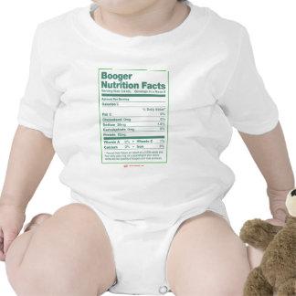 Hechos de la nutrición del Booger Trajes De Bebé